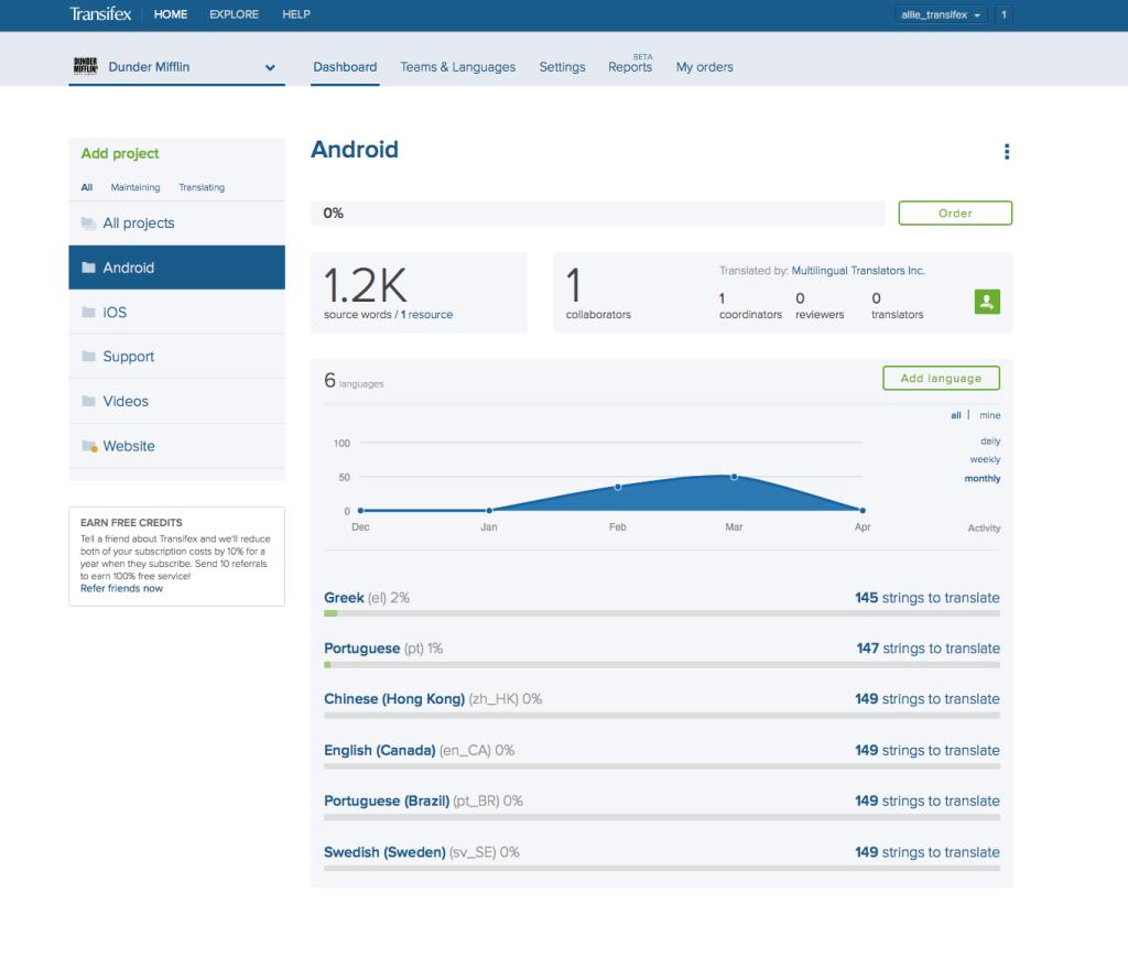 Localization Automation Platform