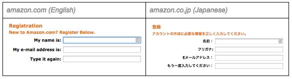 Amazon English vs Japanese Localization