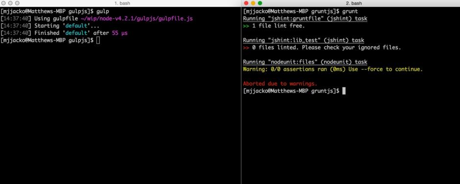testing-configuration
