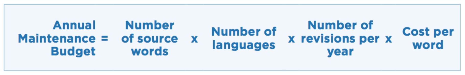 Translation Maintenance Budget Equation