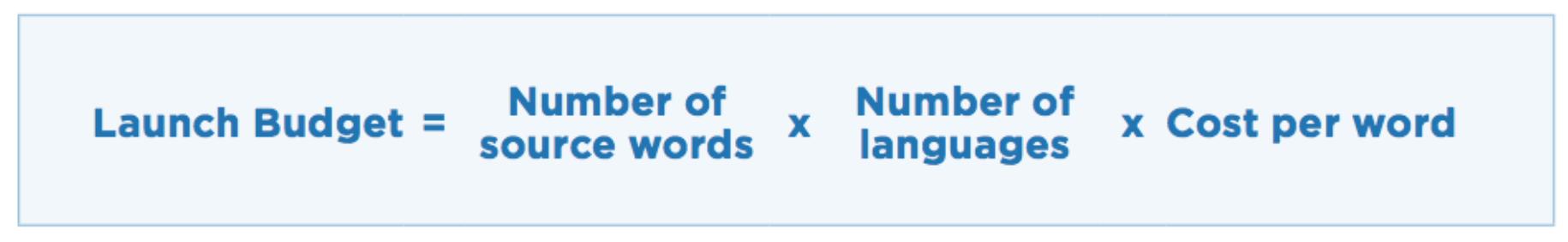 Translation Launch Budget Equation