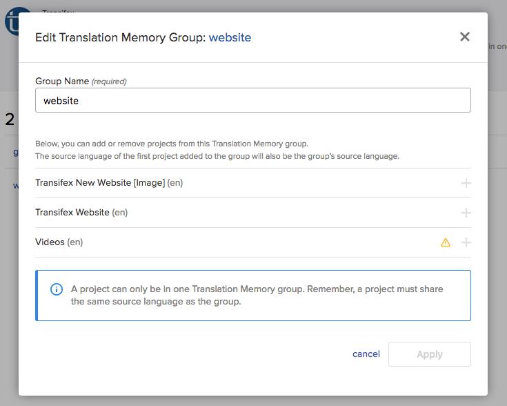 Translation Memory Groups