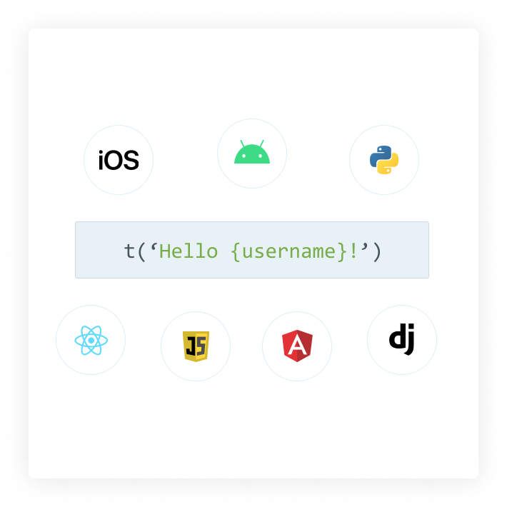 Unified markup to localize any application transifex native