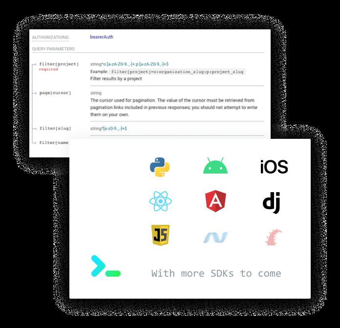 Transifex-APIs-SDKs-R