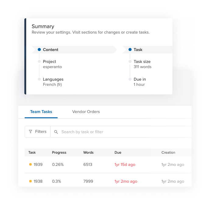 collaborative_localization_transifex_features