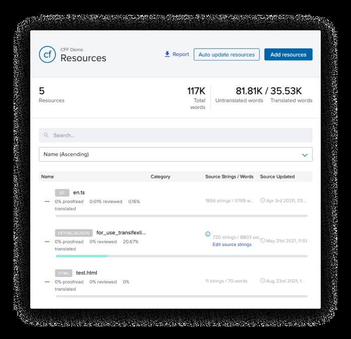 progress_report_transifex_features